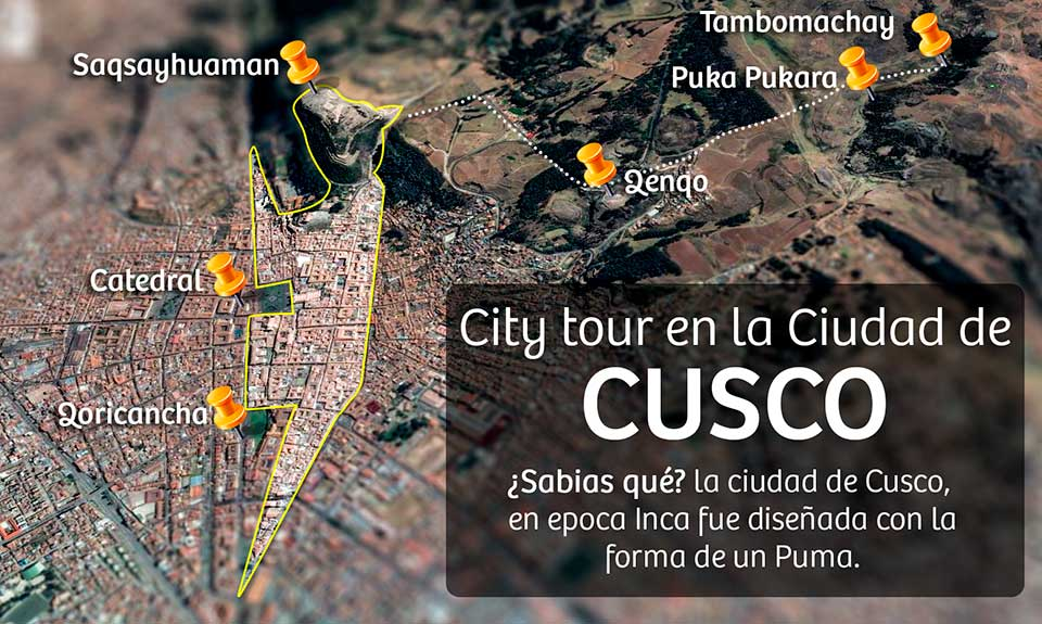 Itinerario del City tour en Cusco